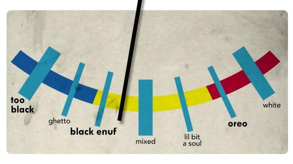 blackenufBlack-O-Meter